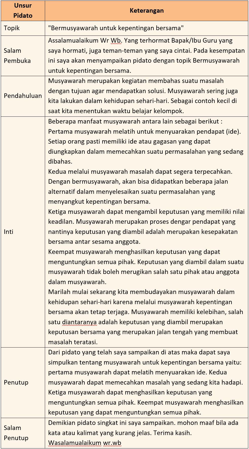 Kunci Jawaban Halaman 120, 121, 122, 123, 124 Tema 7 Kelas 6