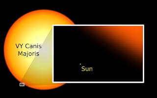 Ilustración artística que compara los tamaños del Sol y VY Canis Majoris