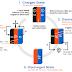 Baterai Teknologi Baru, Solusi Penetrasi PLT Energi Terbarukan?