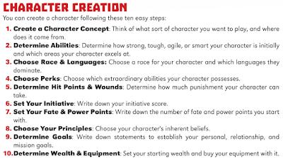 Character Creation Process Screenshot