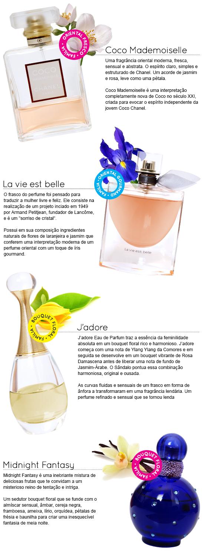 Perfumes | Os Favoritos para o Frio