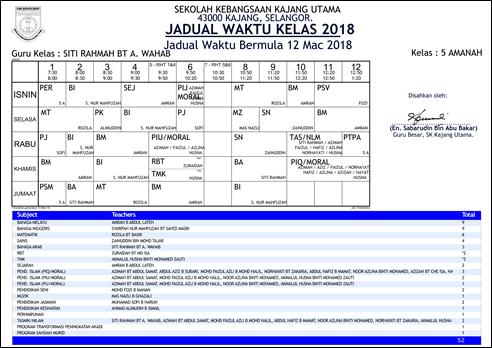 Jadual Waktu Kelas 12.3.2018_015