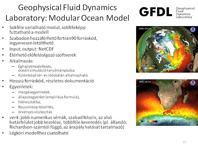 Geophysical Fluid Dynamics Laboratory: Modular Ocean Model