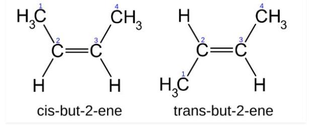 Geometrical isomerism - Cis - trans isomers of 2- Butene compound