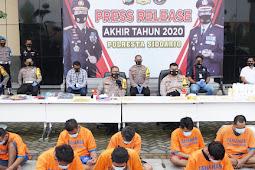 Berbagai Kasus di Kabupaten Sidoarjo Alami Penurunan di Tahun 2020