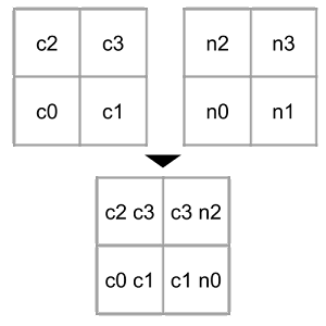Quadtree neighbours