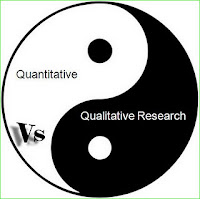 quantitative thesis methodology