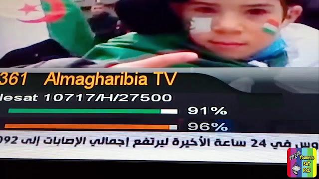 تردد قناة المغاربية الجديد 2021 Al Magharibia Tv على جميع الاقمار الصناعية