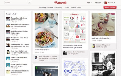 Pinterest - the best ever Pinterest Screen Capture on any blog