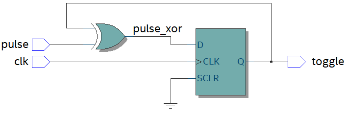 pulse_to_toggle_xor