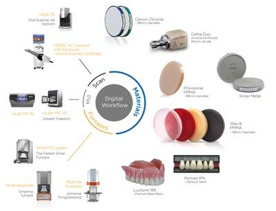 Digital Materials Chart-Julie-Revised.jpg