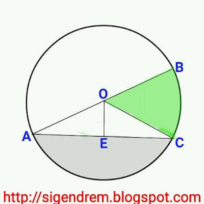 Pengertian, Unsur, Dan Bagian-Bagian Lingkaran