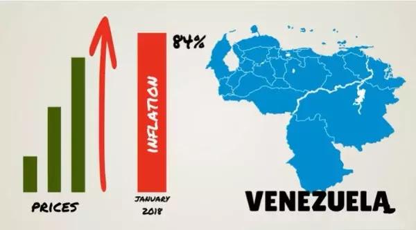 Venezuela is undergoing a period of raging inflation