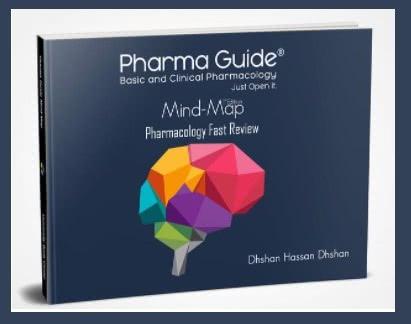 pharma guide mind map pdf