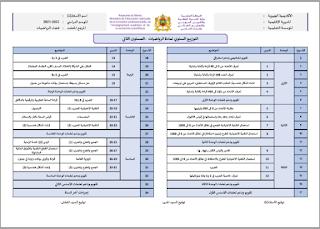 توزيع سنوي لمرجع: فضاء في الرياضيات المستوى الثاني 2021/2022