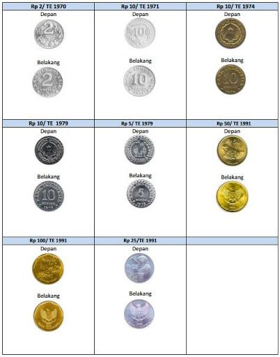 gambar uang koin nkri yang dicabut dan ditarik dari peredaran