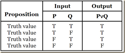 agler disjunction t.table