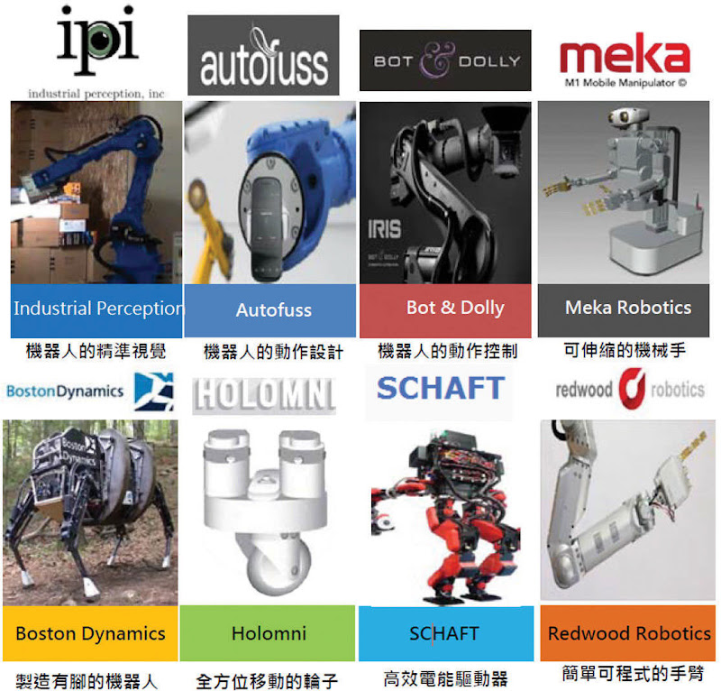 圖十一-Google收購八家機器人公司