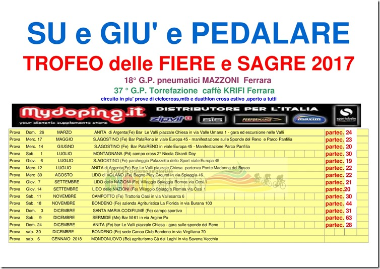 classifica-SU-e-Giu'-MTB-2017-001