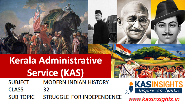 Govt of India Act 1935 KAS UPSC Study Materials