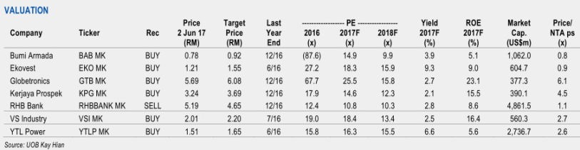 [top+stocks+valuation%5B5%5D]