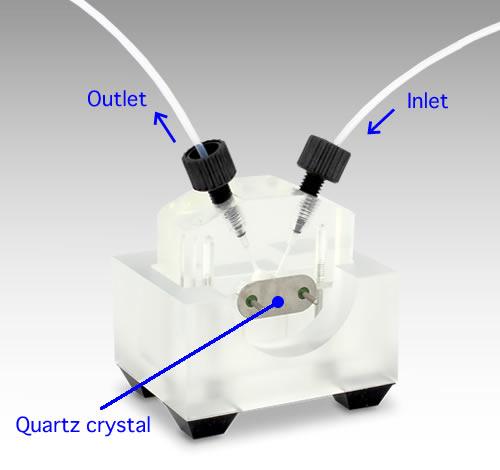 QCMT Flow cell