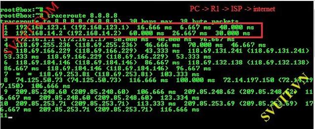 cau hinh HSRP Cisco(1)