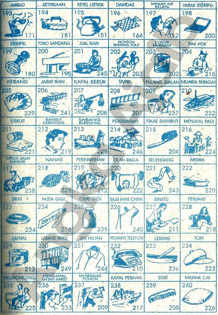 Daftar Buku Mimpi 3D dengan Nomor Togel Abjad 193 – 240
