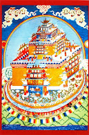 The Design Of The City Of Meru Is Based On The Sri Yantra Generator
