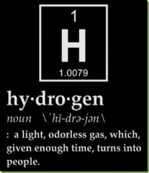 definition_of_hydrogen_poster-re99255ec74bc4640a50b67a91cef4d66_tvw_8byvr_324
