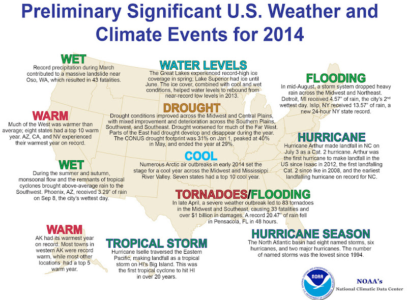 Significant U.S. Weather and Climate Events for 2014. Click for larger view.  (NOAA / NCDC)