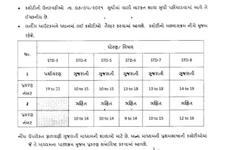 APRIL MONTH Unit Test Latest Circular date- 08/04/2021