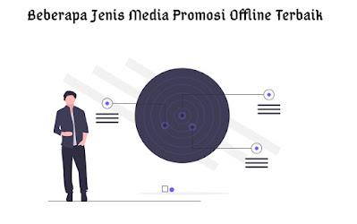 6 Jenis Media Promosi Offline Beserta Strateginya Untuk Usaha Anda
