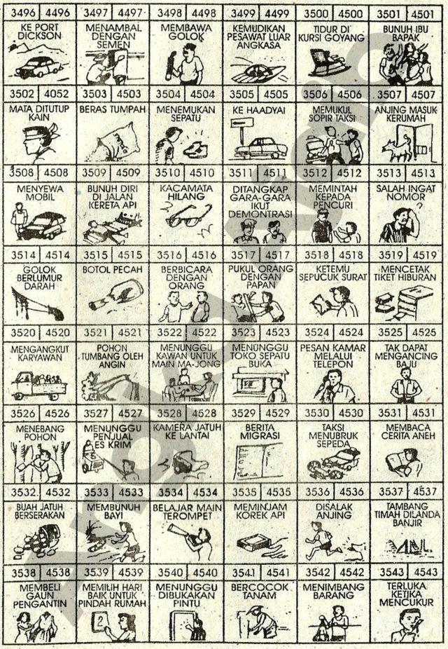 Daftar Buku Mimpi 4D dengan Nomor Togel Abjad 3496 – 3543 dan 4496 – 4543