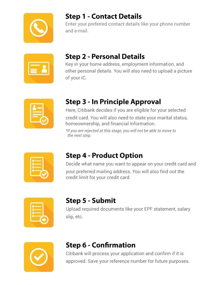 Langkah Memohon Kad Kredit CitiBank