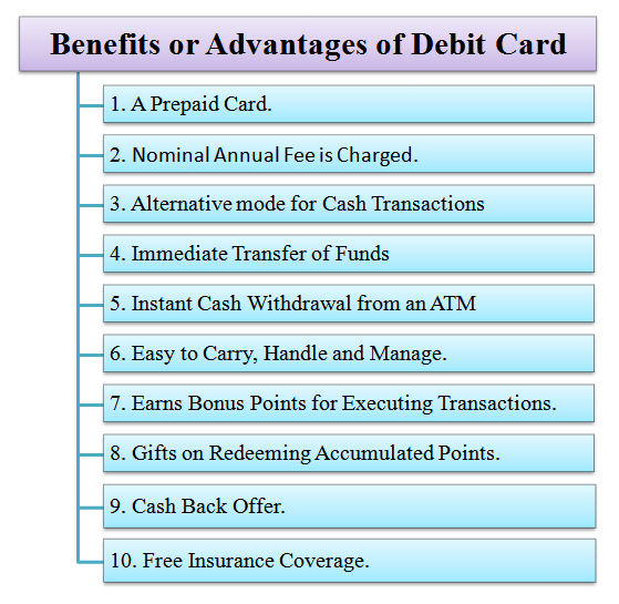 Advantages of Debit Card