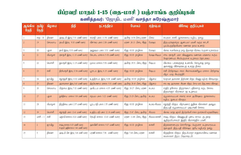 Tamil Raasi Palan 2016 from Kungumam Aanmega Palan