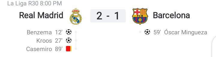 La Liga: Karim Benzema and Toni Kroos got the first half goals for Real Madrid as they beat Barcelona 2-1 to move top of La Liga despite Casemiro red card (Highlights) 2020-2021