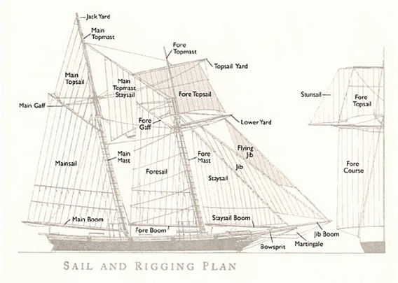drawing_sail_rigging
