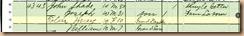 Toler-1880-Marlboro Census