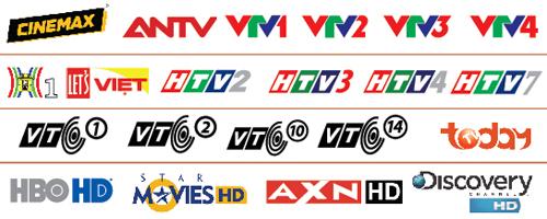 Danh sách kênh truyền hình số Viettel