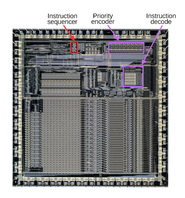 The ARM1 processor, showing the instruction sequencer and other parts of the chip that interact with the sequencer.