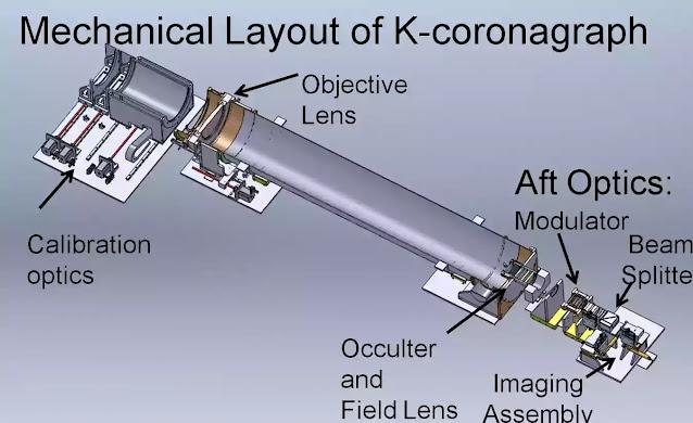 coronograph