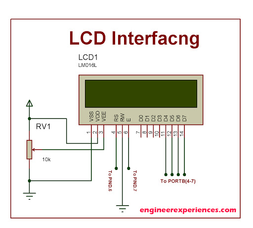 4 bit LCD interfacing with Microcontrollers