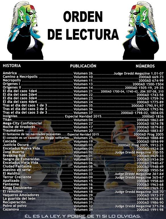 Juez Dredd - Orden de Lectura