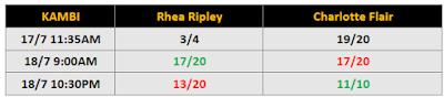 MITB 2021 Betting: Ripley .vs. Flair (KAMBI)