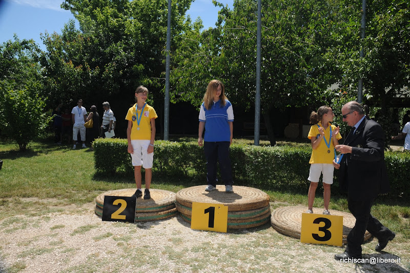 Premiazione Studenteschi e GdG 2009 - RIC_3695.JPG