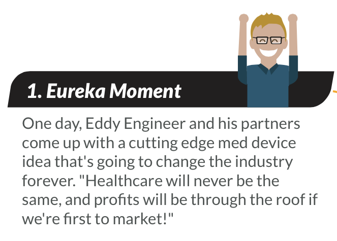 medical_device_product_development_eureka_moment