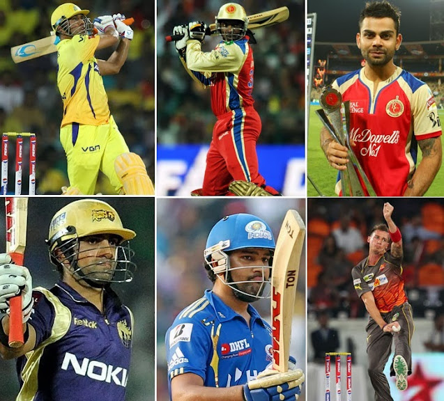 Top 20 Players who might be retained in the IPL Auction 2014