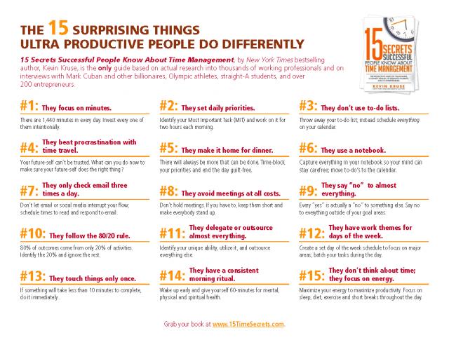 Cinco Cosas Que Hacen Las Personas Exitosas Al Despertar: 15 Cosas Que La Gente Productiva Hace Diferente